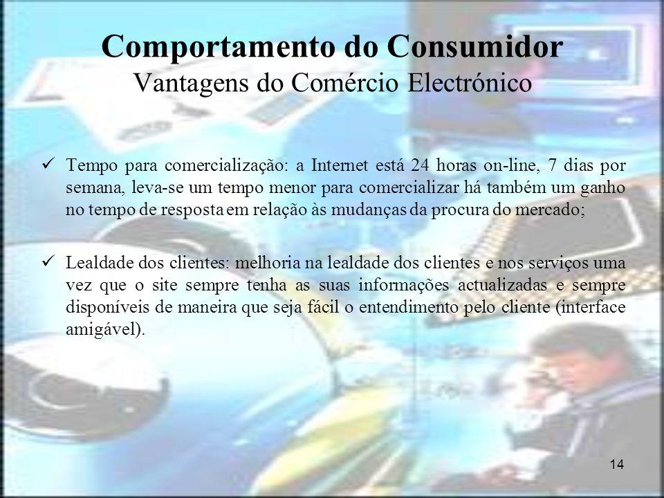 14 Comportamento do Consumidor Vantagens do Comércio Electrónico Tempo para comercialização: a Internet está 24 horas on-line, 7 dias por semana, leva