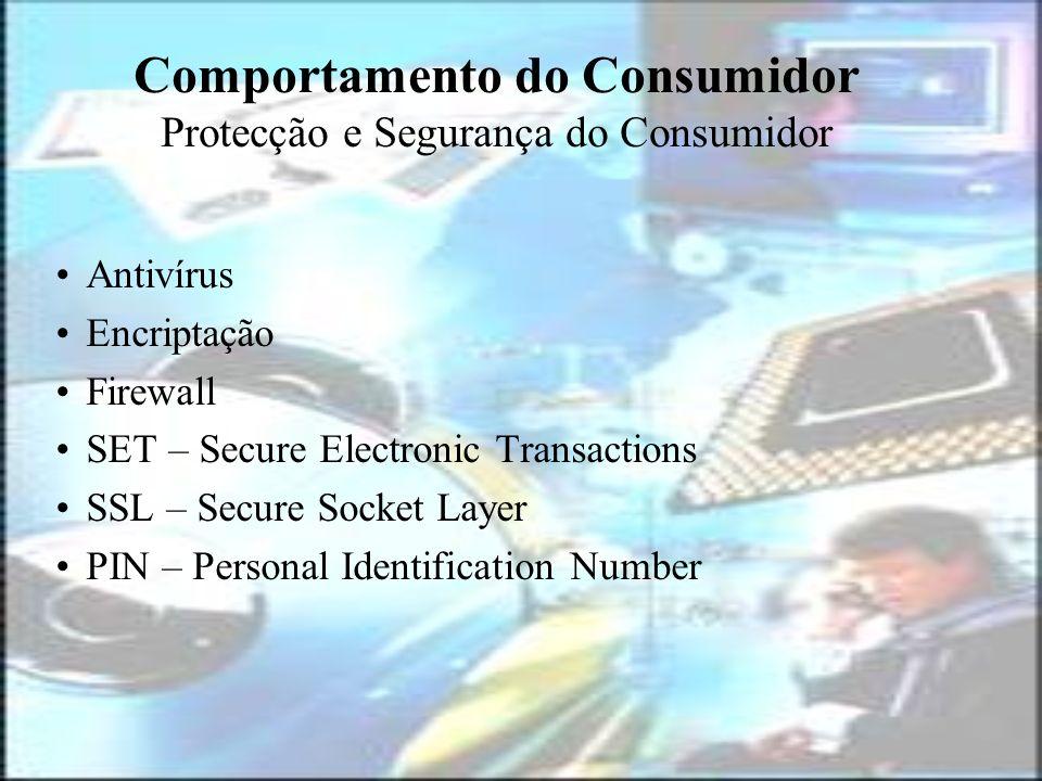 Comportamento do Consumidor Protecção e Segurança do Consumidor Antivírus Encriptação Firewall SET – Secure Electronic Transactions SSL – Secure Socke