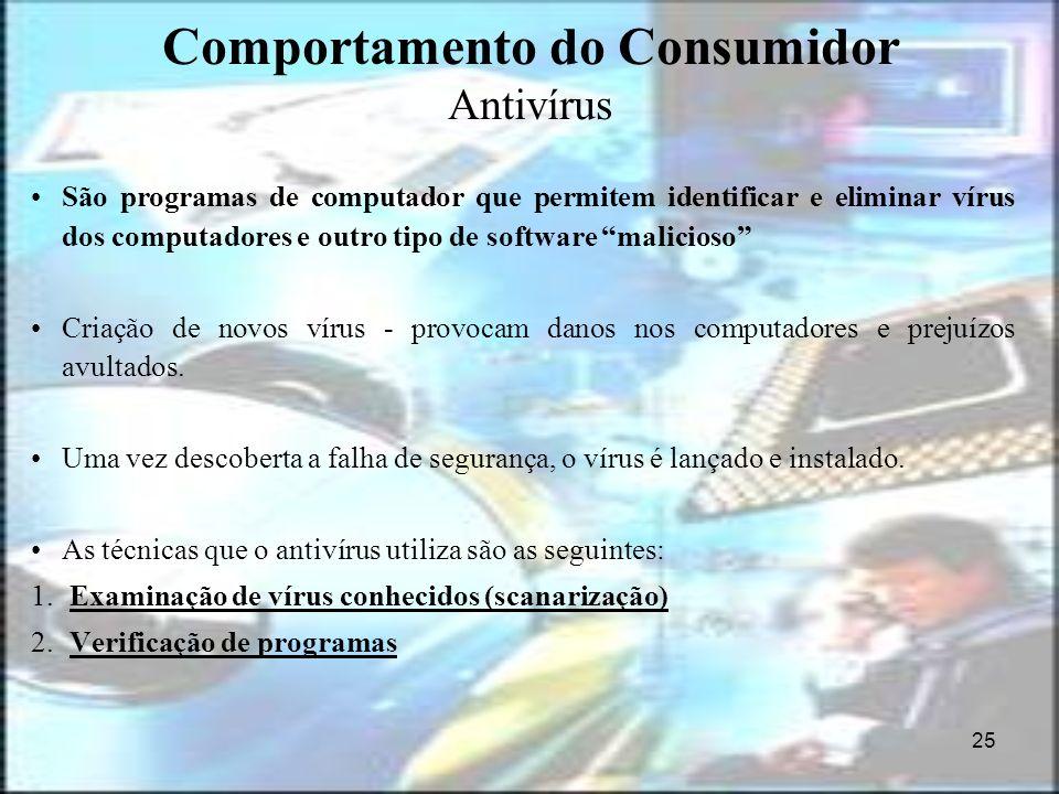 25 Comportamento do Consumidor Antivírus São programas de computador que permitem identificar e eliminar vírus dos computadores e outro tipo de softwa