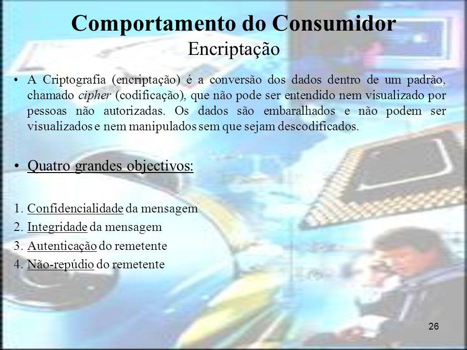 26 Comportamento do Consumidor Encriptação A Criptografia (encriptação) é a conversão dos dados dentro de um padrão, chamado cipher (codificação), que