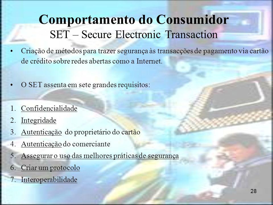 28 Comportamento do Consumidor SET – Secure Electronic Transaction Criação de métodos para trazer segurança às transacções de pagamento via cartão de