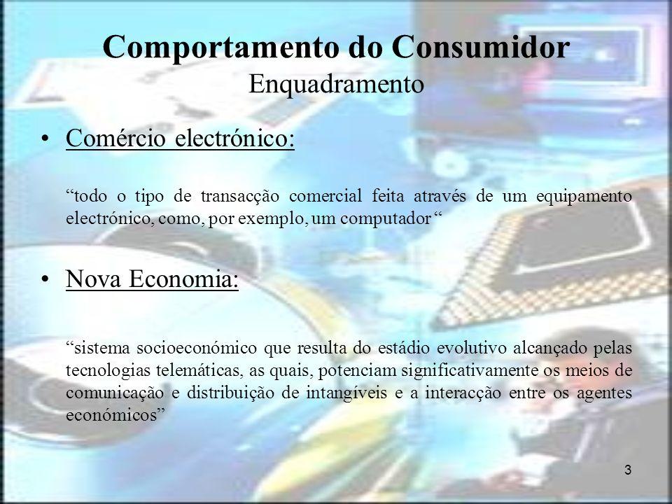 4 Comportamento do Consumidor Enquadramento Novo Consumidor: conjunto de consumidores que efectuam compras ou outro tipo de transacções pela Internet, utilizando obviamente o computador, como todos os que efectuam compras à distância.