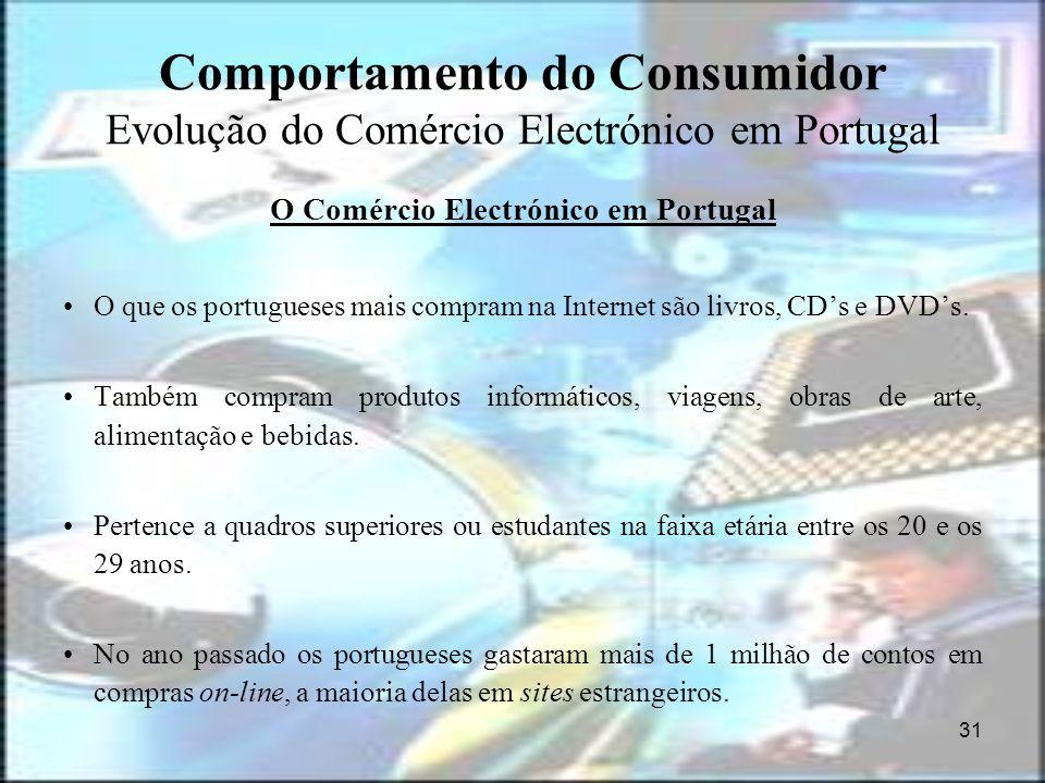 31 Comportamento do Consumidor Evolução do Comércio Electrónico em Portugal O Comércio Electrónico em Portugal O que os portugueses mais compram na In