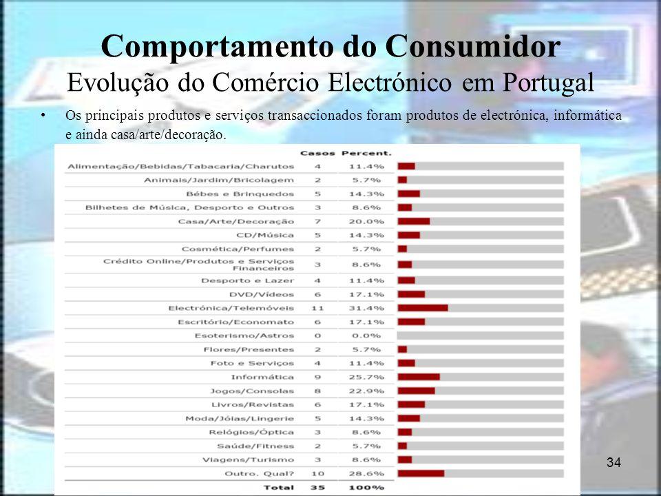 34 Comportamento do Consumidor Evolução do Comércio Electrónico em Portugal Os principais produtos e serviços transaccionados foram produtos de electr