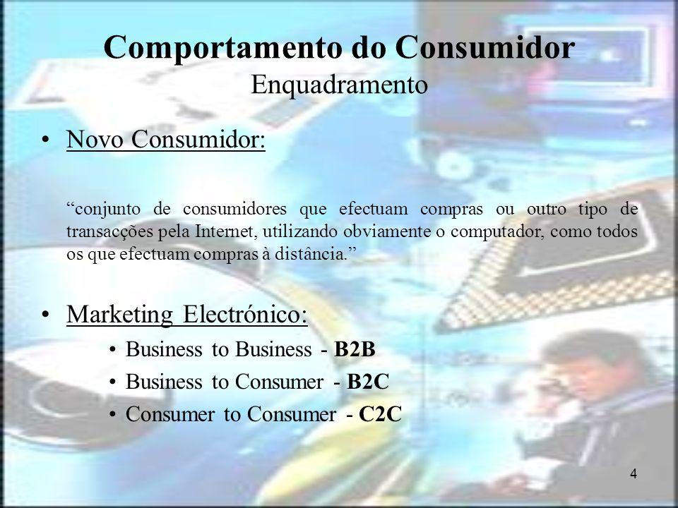 4 Comportamento do Consumidor Enquadramento Novo Consumidor: conjunto de consumidores que efectuam compras ou outro tipo de transacções pela Internet,