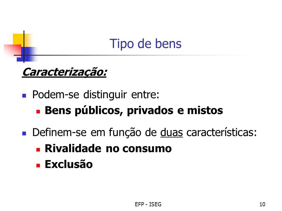 EFP - ISEG10 Tipo de bens Caracterização: Podem-se distinguir entre: Bens públicos, privados e mistos Definem-se em função de duas características: Ri
