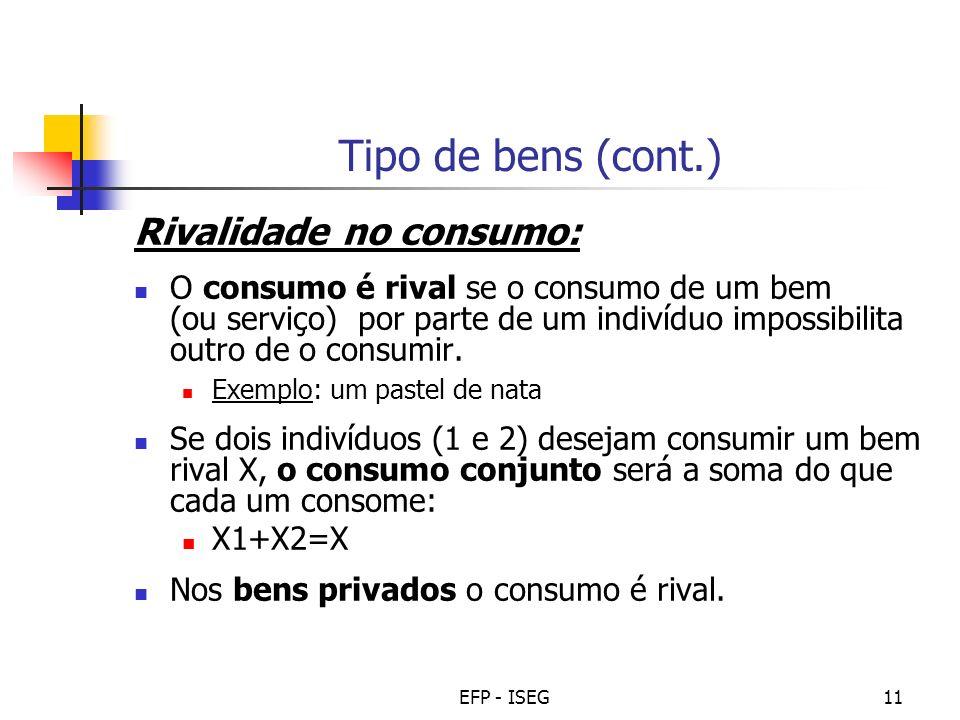 EFP - ISEG11 Tipo de bens (cont.) Rivalidade no consumo: O consumo é rival se o consumo de um bem (ou serviço) por parte de um indivíduo impossibilita