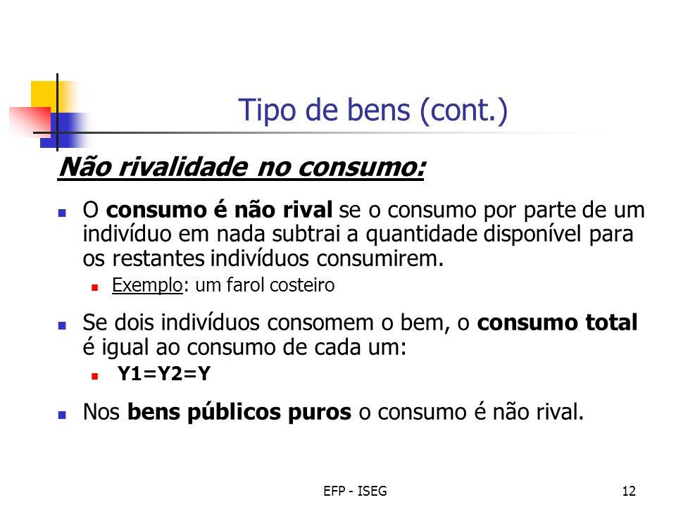 EFP - ISEG12 Tipo de bens (cont.) Não rivalidade no consumo: O consumo é não rival se o consumo por parte de um indivíduo em nada subtrai a quantidade