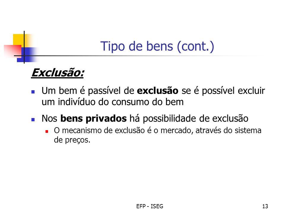 EFP - ISEG13 Tipo de bens (cont.) Exclusão: Um bem é passível de exclusão se é possível excluir um indivíduo do consumo do bem Nos bens privados há po