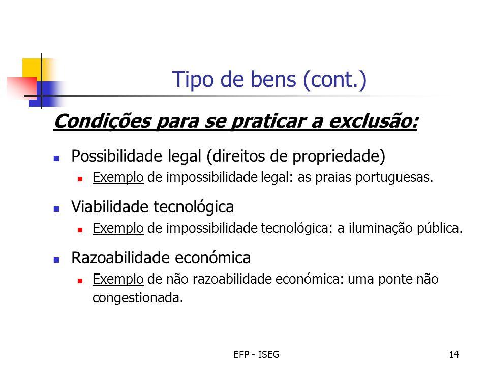 EFP - ISEG14 Tipo de bens (cont.) Condições para se praticar a exclusão: Possibilidade legal (direitos de propriedade) Exemplo de impossibilidade lega