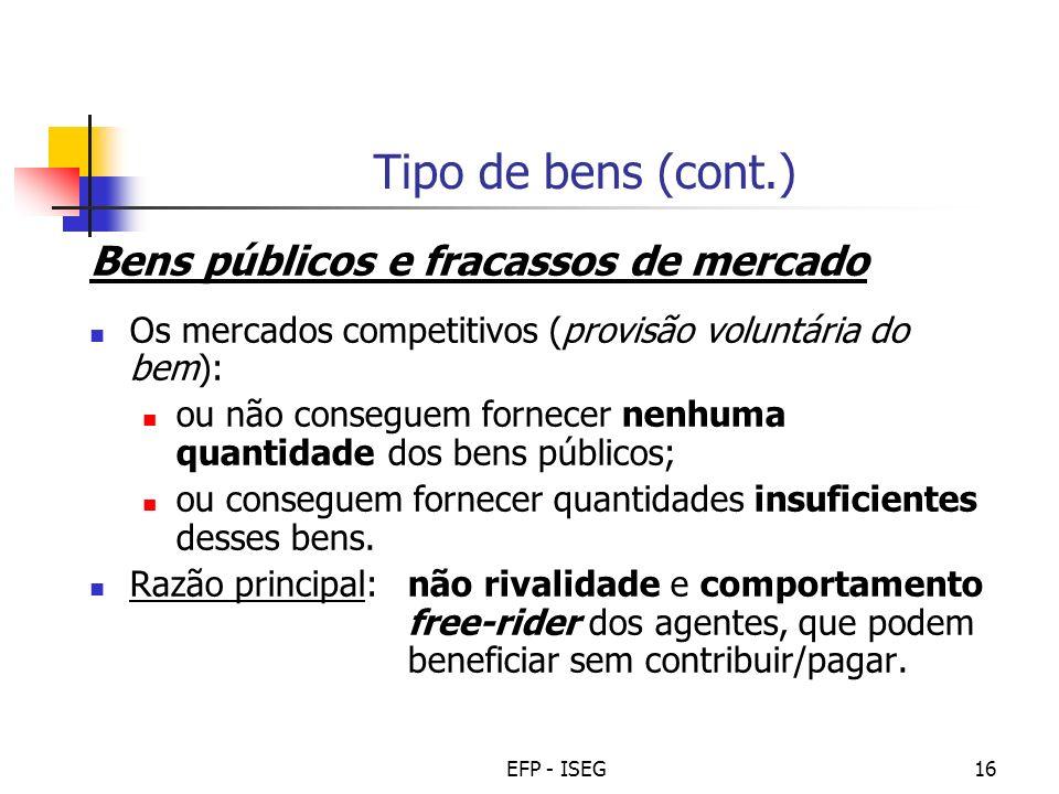 EFP - ISEG16 Tipo de bens (cont.) Bens públicos e fracassos de mercado Os mercados competitivos (provisão voluntária do bem): ou não conseguem fornece