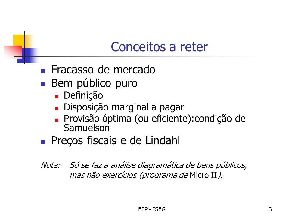EFP - ISEG3 Conceitos a reter Fracasso de mercado Bem público puro Definição Disposição marginal a pagar Provisão óptima (ou eficiente):condição de Sa