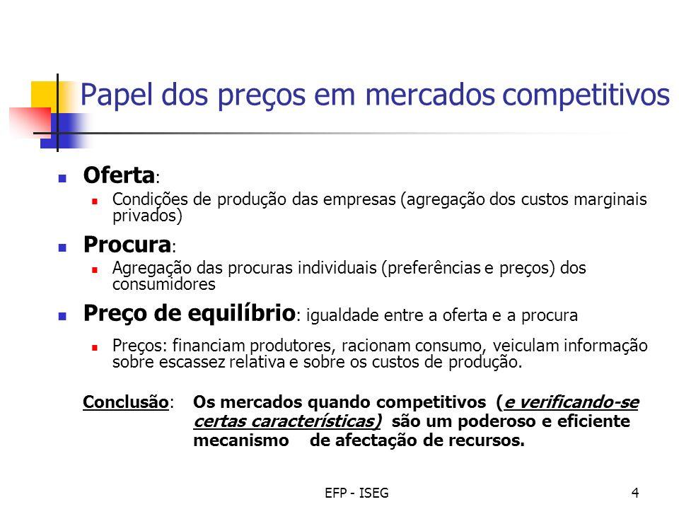 EFP - ISEG4 Papel dos preços em mercados competitivos Oferta : Condições de produção das empresas (agregação dos custos marginais privados) Procura :