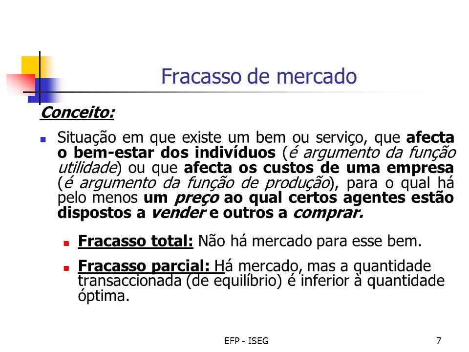 EFP - ISEG7 Fracasso de mercado Conceito: Situação em que existe um bem ou serviço, que afecta o bem-estar dos indivíduos (é argumento da função utili