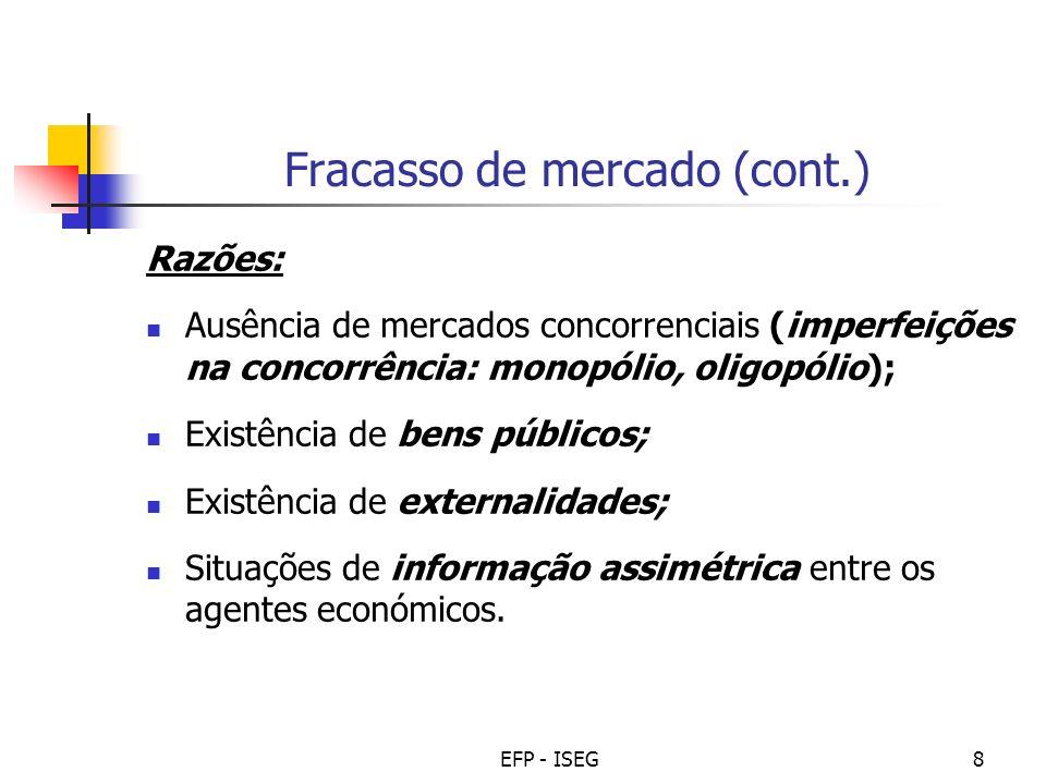 EFP - ISEG8 Fracasso de mercado (cont.) Razões: Ausência de mercados concorrenciais (imperfeições na concorrência: monopólio, oligopólio); Existência