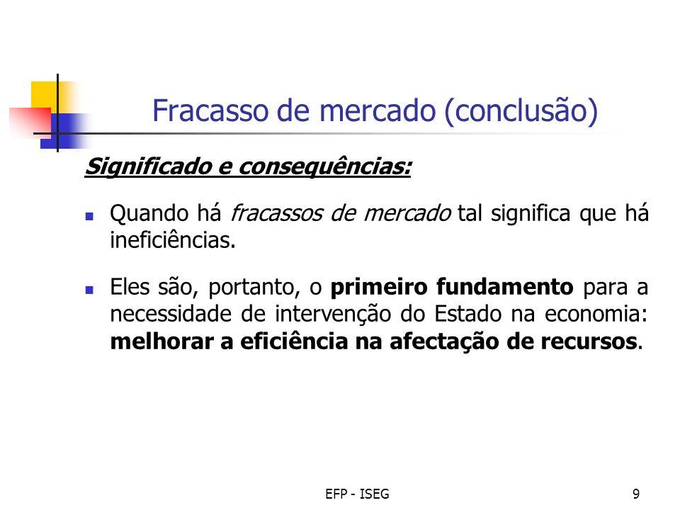 EFP - ISEG9 Fracasso de mercado (conclusão) Significado e consequências: Quando há fracassos de mercado tal significa que há ineficiências. Eles são,