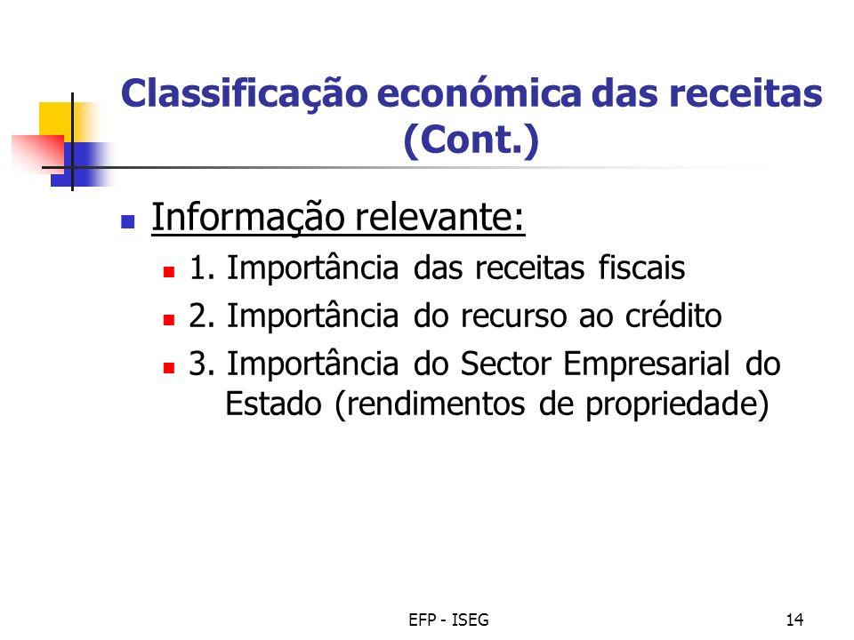 EFP - ISEG14 Classificação económica das receitas (Cont.) Informação relevante: 1. Importância das receitas fiscais 2. Importância do recurso ao crédi