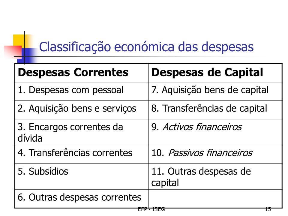 EFP - ISEG15 Classificação económica das despesas Despesas CorrentesDespesas de Capital 1. Despesas com pessoal7. Aquisição bens de capital 2. Aquisiç