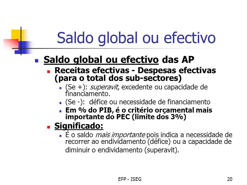 EFP - ISEG20 Saldo global ou efectivo Saldo global ou efectivo das AP Receitas efectivas - Despesas efectivas (para o total dos sub-sectores) (Se +):
