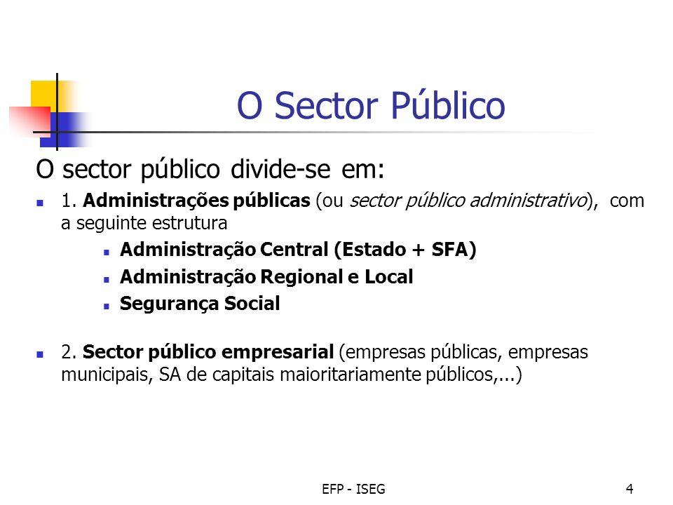 EFP - ISEG4 O Sector Público O sector público divide-se em: 1. Administrações públicas (ou sector público administrativo), com a seguinte estrutura Ad