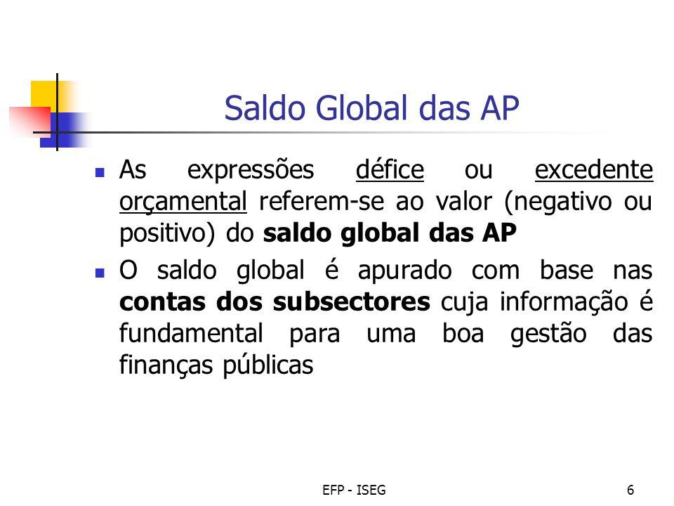 EFP - ISEG6 Saldo Global das AP As expressões défice ou excedente orçamental referem-se ao valor (negativo ou positivo) do saldo global das AP O saldo