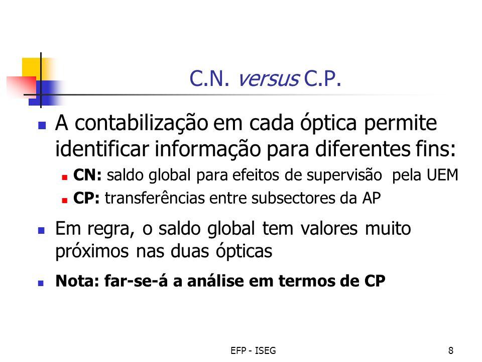 EFP - ISEG8 C.N. versus C.P. A contabilização em cada óptica permite identificar informação para diferentes fins: CN: saldo global para efeitos de sup