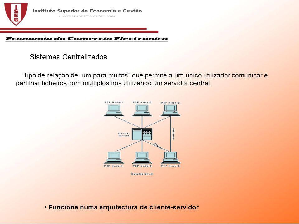 Funciona numa arquitectura de cliente-servidor Sistemas Centralizados Tipo de relação de um para muitos que permite a um único utilizador comunicar e partilhar ficheiros com múltiplos nós utilizando um servidor central.