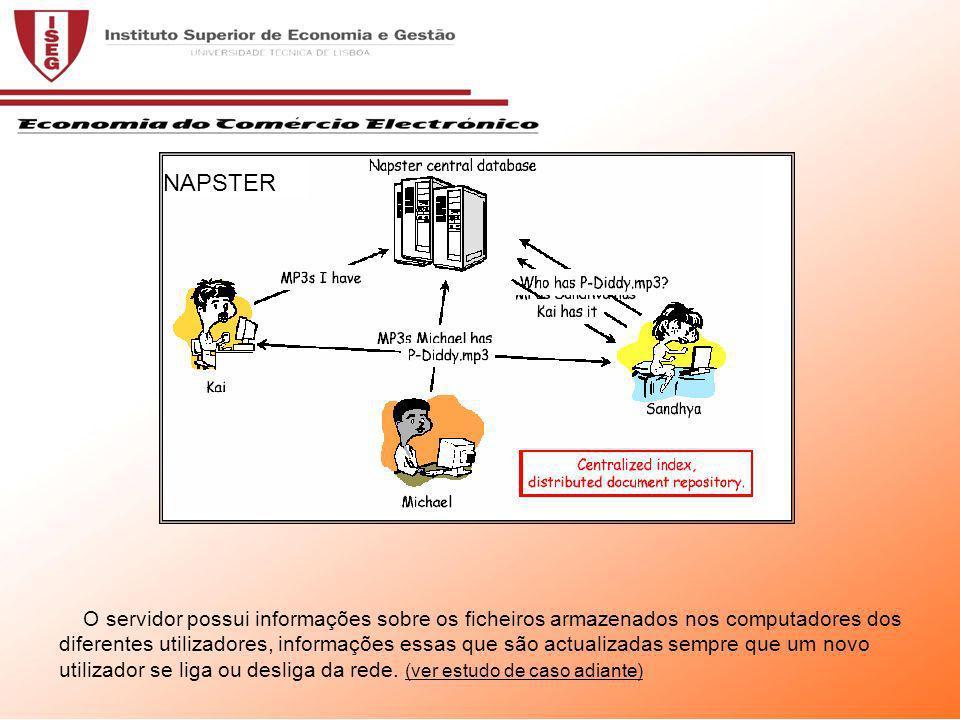 O servidor possui informações sobre os ficheiros armazenados nos computadores dos diferentes utilizadores, informações essas que são actualizadas sempre que um novo utilizador se liga ou desliga da rede.