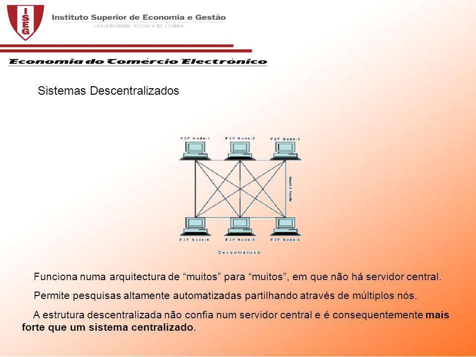 Funciona numa arquitectura de muitos para muitos, em que não há servidor central.