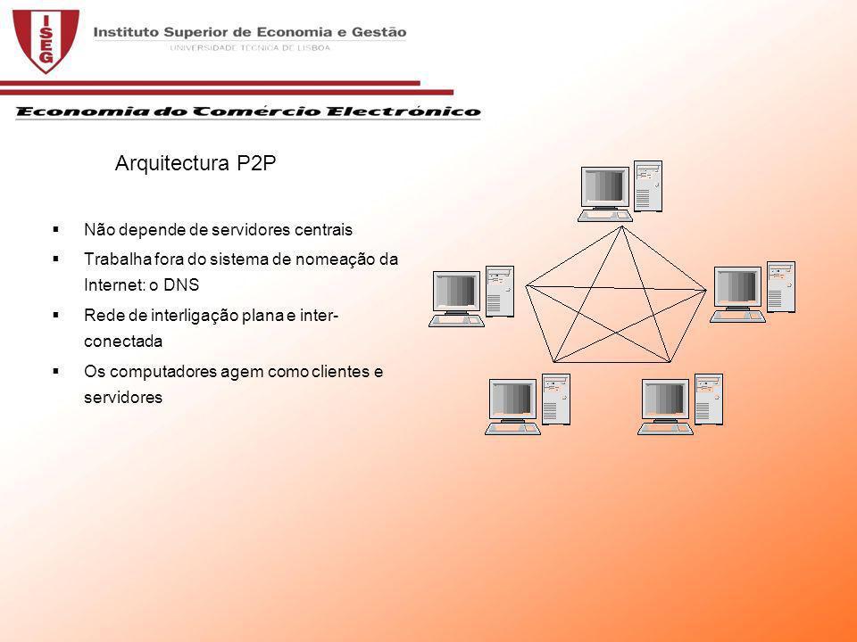 Não depende de servidores centrais Trabalha fora do sistema de nomeação da Internet: o DNS Rede de interligação plana e inter- conectada Os computadores agem como clientes e servidores Arquitectura P2P