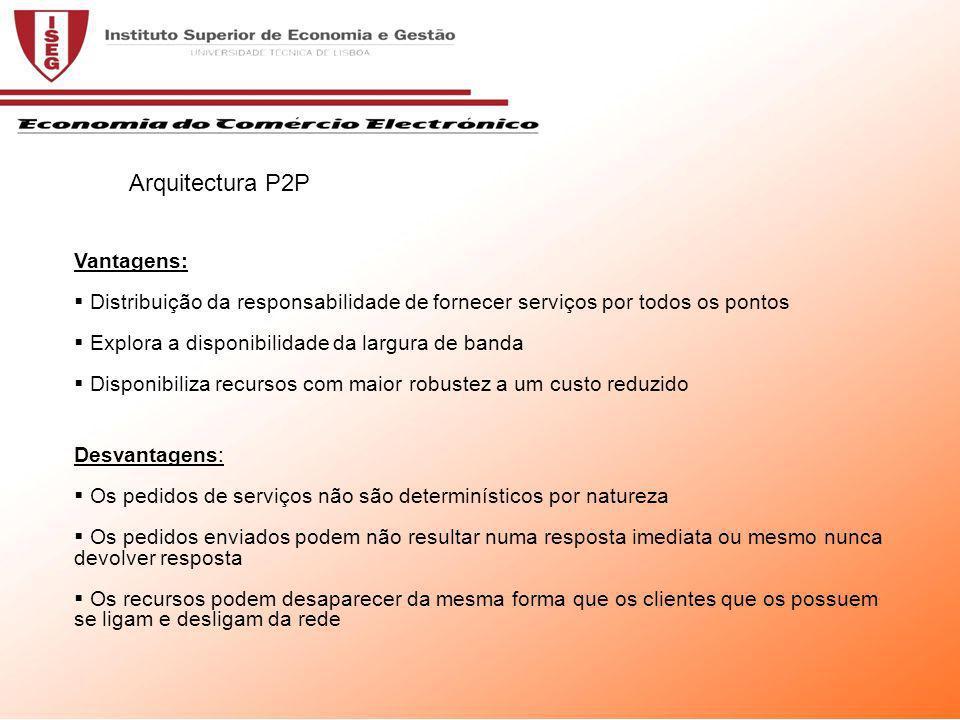 Vantagens: Distribuição da responsabilidade de fornecer serviços por todos os pontos Explora a disponibilidade da largura de banda Disponibiliza recur