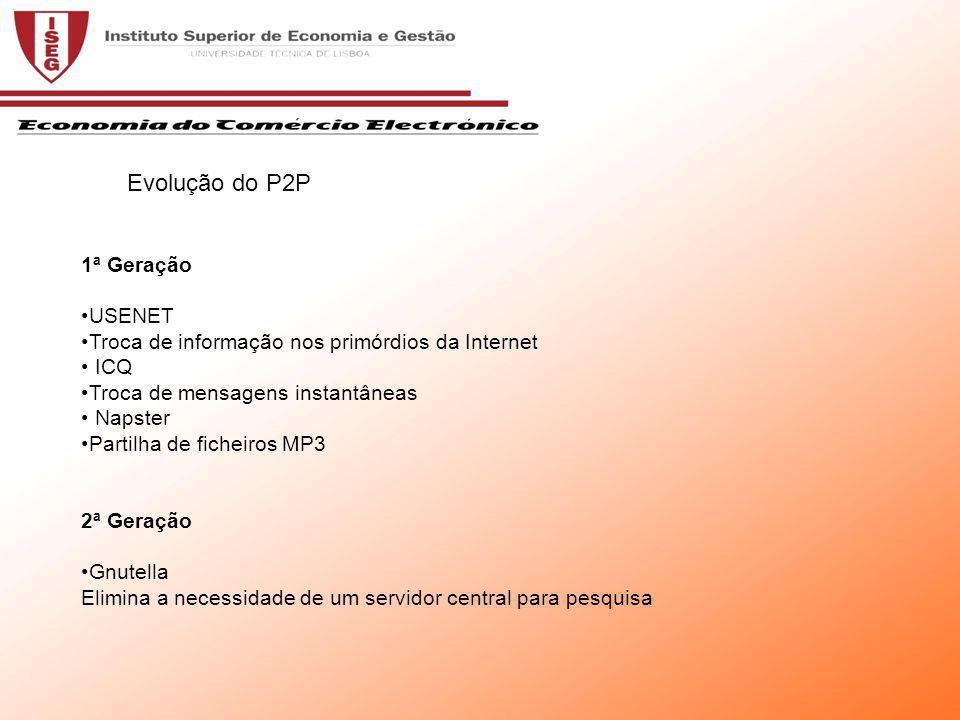 1ª Geração USENET Troca de informação nos primórdios da Internet ICQ Troca de mensagens instantâneas Napster Partilha de ficheiros MP3 2ª Geração Gnut