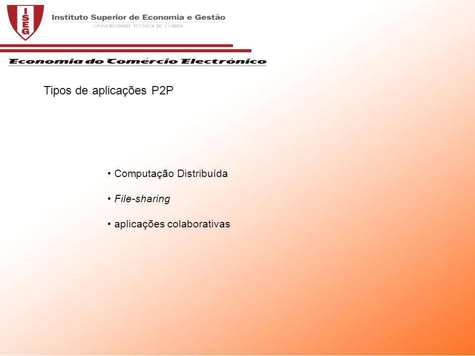 Computação Distribuída File-sharing aplicações colaborativas Tipos de aplicações P2P