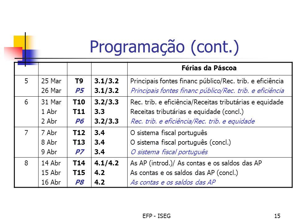 EFP - ISEG15 Programação (cont.) Férias da Páscoa 525 Mar 26 Mar T9 P5 3.1/3.2 Principais fontes financ público/Rec. trib. e eficiência 631 Mar 1 Abr