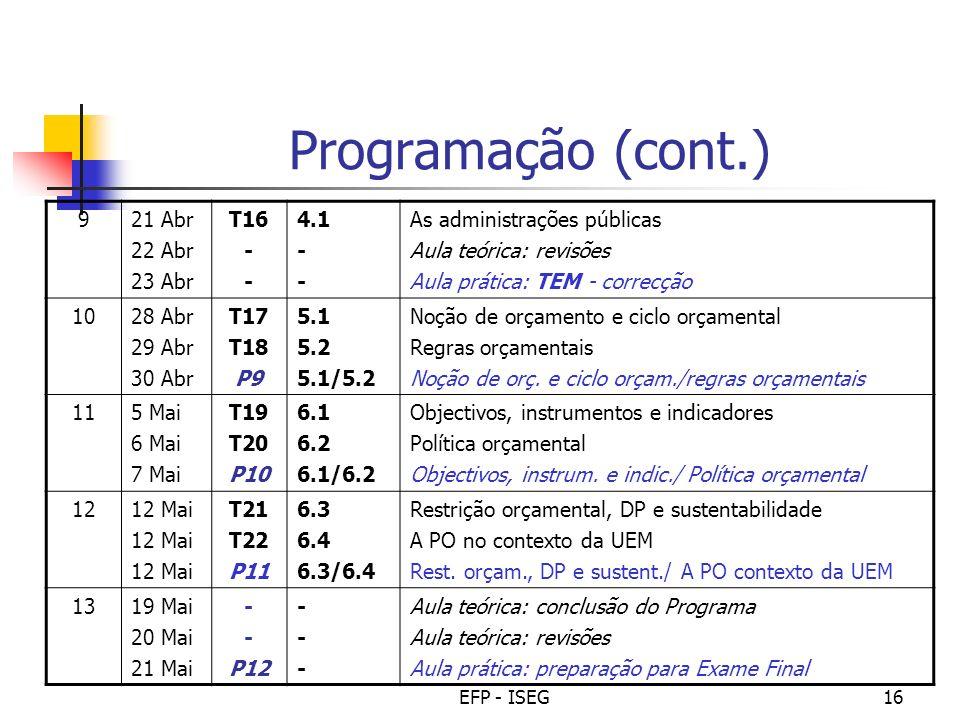 EFP - ISEG16 Programação (cont.) 921 Abr 22 Abr 23 Abr T16 - 4.1 - As administrações públicas Aula teórica: revisões Aula prática: TEM - correcção 102