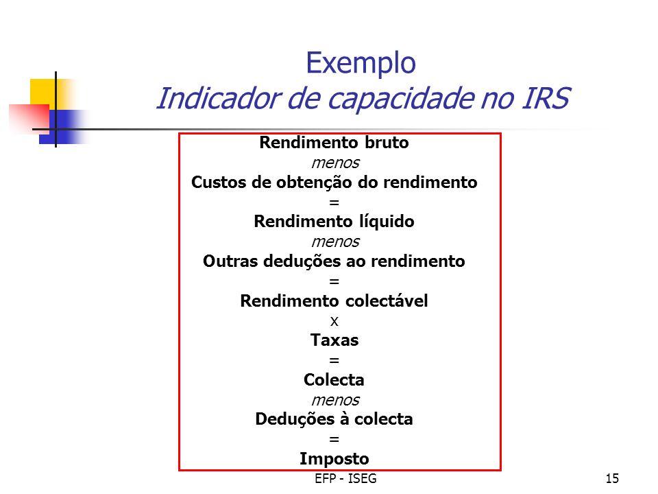 EFP - ISEG15 Exemplo Indicador de capacidade no IRS Rendimento bruto menos Custos de obtenção do rendimento = Rendimento líquido menos Outras deduções ao rendimento = Rendimento colectável x Taxas = Colecta menos Deduções à colecta = Imposto