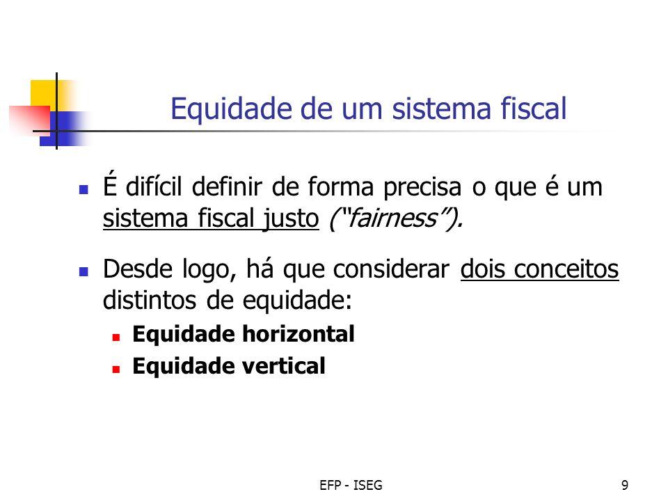 EFP - ISEG9 Equidade de um sistema fiscal É difícil definir de forma precisa o que é um sistema fiscal justo (fairness).