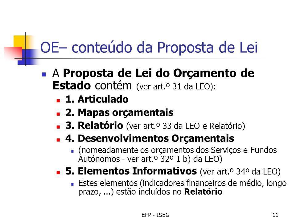EFP - ISEG11 OE– conteúdo da Proposta de Lei A Proposta de Lei do Orçamento de Estado contém (ver art.º 31 da LEO): 1. Articulado 2. Mapas orçamentais