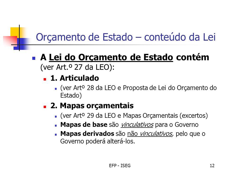 EFP - ISEG12 Orçamento de Estado – conteúdo da Lei A Lei do Orçamento de Estado contém (ver Art.º 27 da LEO): 1. Articulado (ver Artº 28 da LEO e Prop