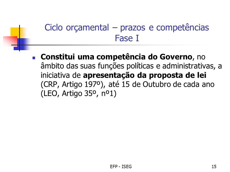 EFP - ISEG15 Ciclo orçamental – prazos e competências Fase I Constitui uma competência do Governo, no âmbito das suas funções políticas e administrati