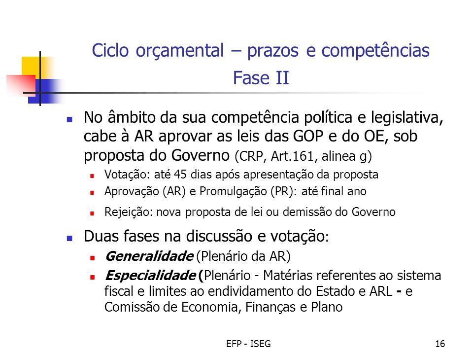 EFP - ISEG16 Ciclo orçamental – prazos e competências Fase II No âmbito da sua competência política e legislativa, cabe à AR aprovar as leis das GOP e