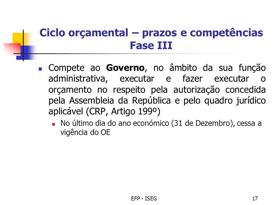 EFP - ISEG17 Ciclo orçamental – prazos e competências Fase III Compete ao Governo, no âmbito da sua função administrativa, executar e fazer executar o
