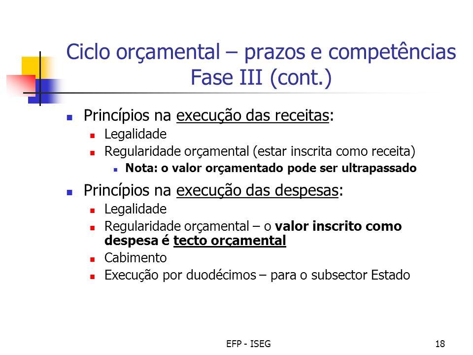 EFP - ISEG18 Ciclo orçamental – prazos e competências Fase III (cont.) Princípios na execução das receitas: Legalidade Regularidade orçamental (estar