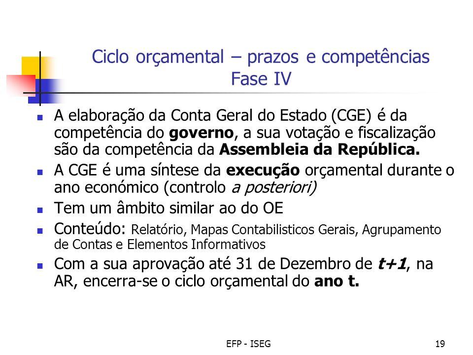 EFP - ISEG19 Ciclo orçamental – prazos e competências Fase IV A elaboração da Conta Geral do Estado (CGE) é da competência do governo, a sua votação e
