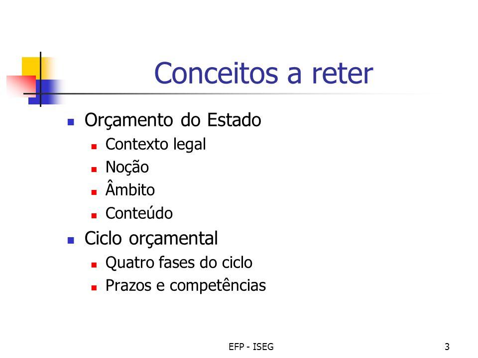 EFP - ISEG3 Conceitos a reter Orçamento do Estado Contexto legal Noção Âmbito Conteúdo Ciclo orçamental Quatro fases do ciclo Prazos e competências
