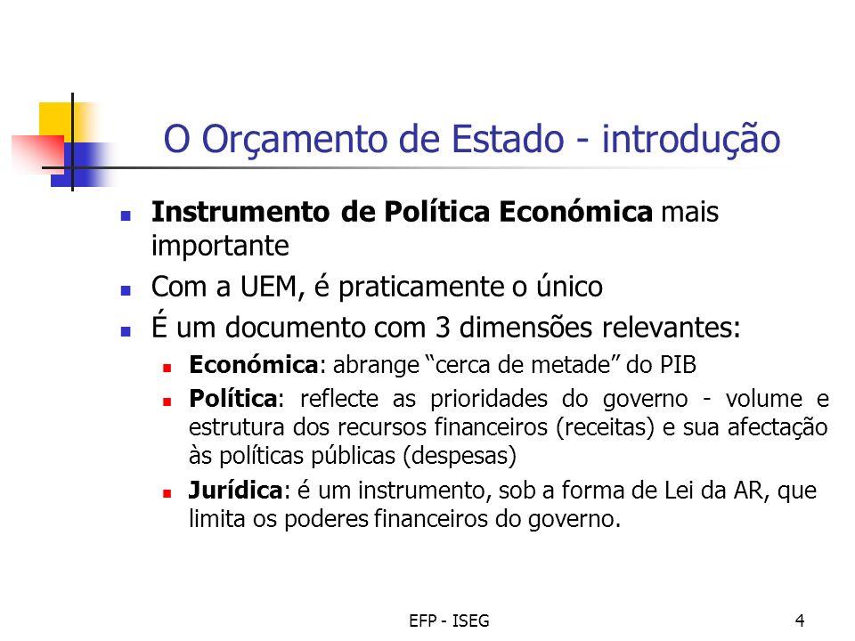 EFP - ISEG4 O Orçamento de Estado - introdução Instrumento de Política Económica mais importante Com a UEM, é praticamente o único É um documento com