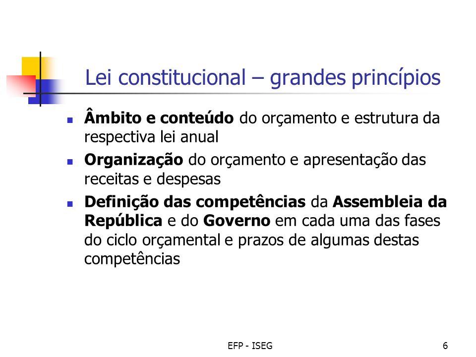 EFP - ISEG6 Lei constitucional – grandes princípios Âmbito e conteúdo do orçamento e estrutura da respectiva lei anual Organização do orçamento e apre
