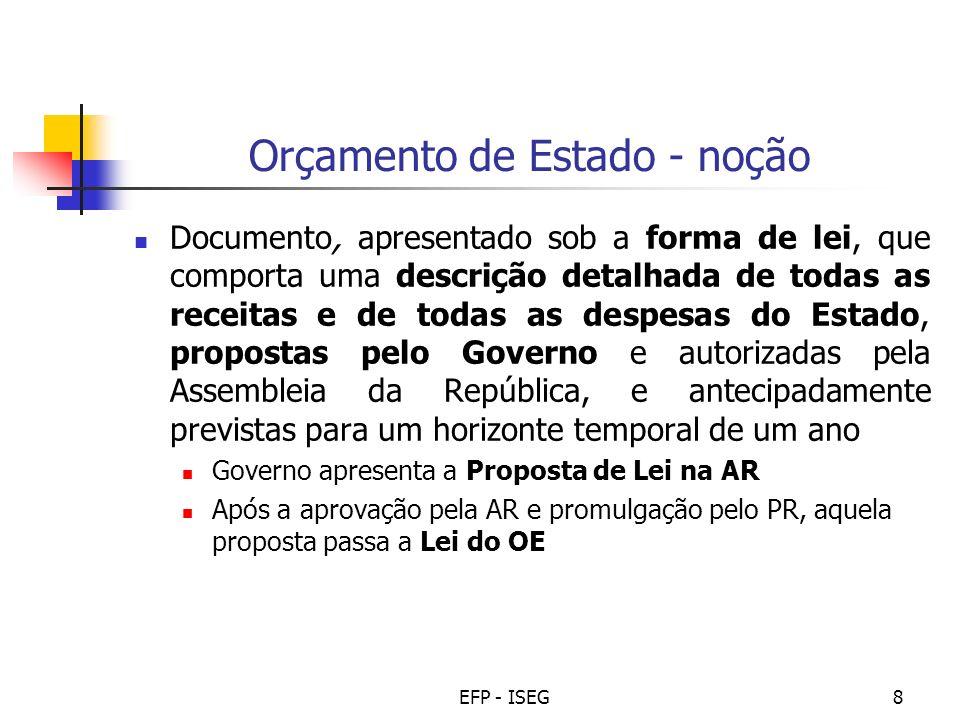 EFP - ISEG8 Orçamento de Estado - noção Documento, apresentado sob a forma de lei, que comporta uma descrição detalhada de todas as receitas e de toda