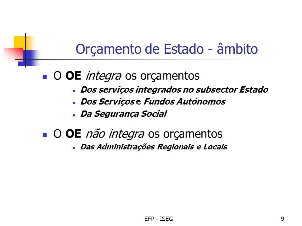 EFP - ISEG9 Orçamento de Estado - âmbito O OE integra os orçamentos Dos serviços integrados no subsector Estado Dos Serviços e Fundos Autónomos Da Seg