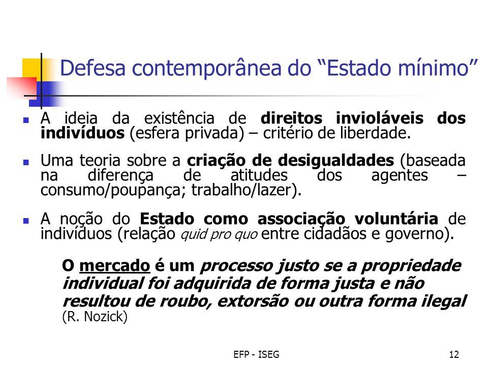EFP - ISEG12 Defesa contemporânea do Estado mínimo A ideia da existência de direitos invioláveis dos indivíduos (esfera privada) – critério de liberda